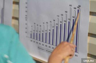 оперштаб объяснил расхождения в статистике о коронавирусе в РФ